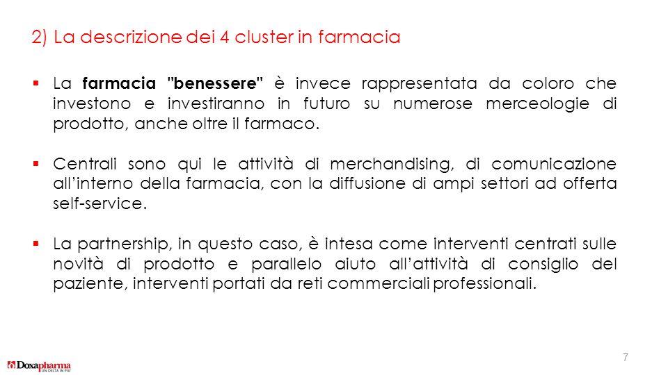 2) La descrizione dei 4 cluster in farmacia  La farmacia