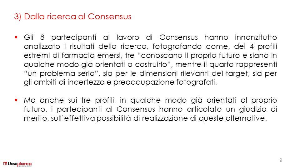 3) Dalla ricerca al Consensus  Gli 8 partecipanti al lavoro di Consensus hanno innanzitutto analizzato i risultati della ricerca, fotografando come,