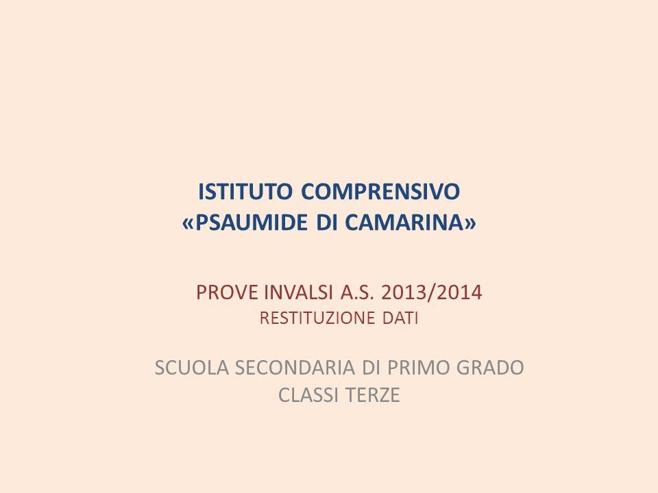 ISTITUTO COMPRENSIVO «PSAUMIDE DI CAMARINA» PROVE INVALSI A.S.