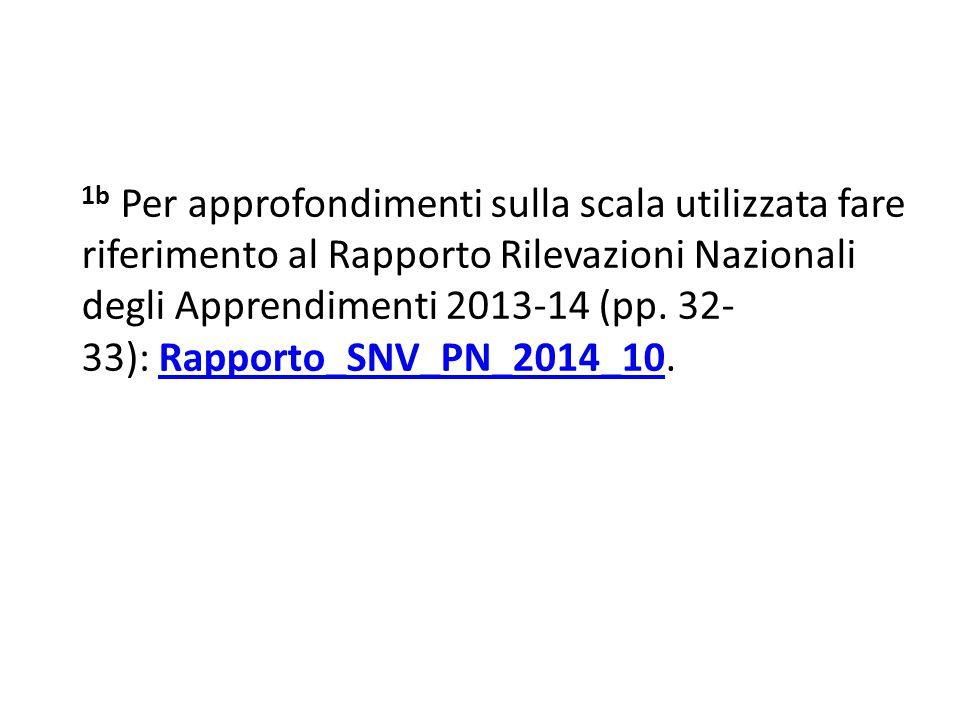 1b Per approfondimenti sulla scala utilizzata fare riferimento al Rapporto Rilevazioni Nazionali degli Apprendimenti 2013-14 (pp.