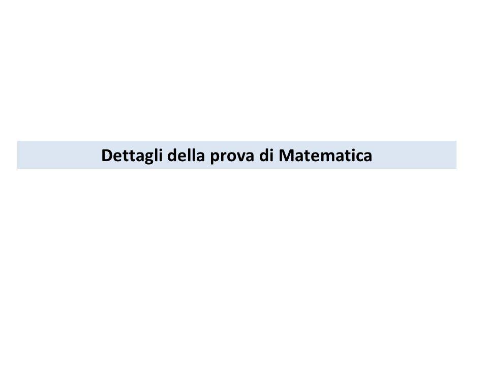 Dettagli della prova di Matematica