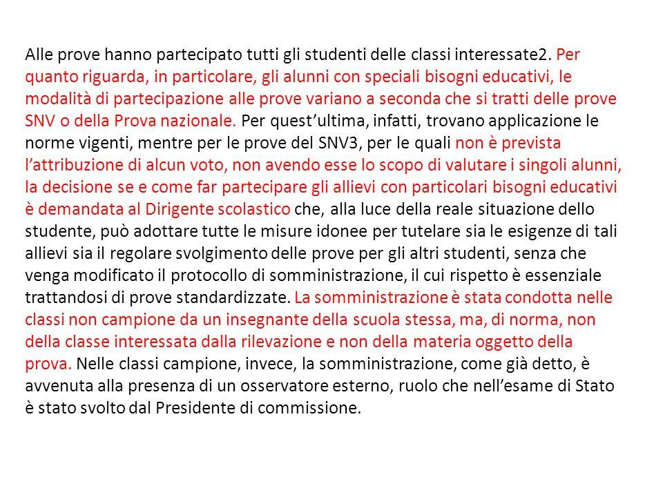 Tavola 3A - Ambiti Istituzione scolastica nel suo complesso NUMERI DATI E PREVISIONI SPAZIO E FIGURE RELAZIONI E FUNZIONI Prova complessiva Punteggio medio Punteggio Italia Punteggio medio Punteggio Italia Punteggio medio Punteggio Italia Punteggio medio Punteggio Italia Punteggio medio Punteggio Italia 41907046080148,9 48,5 61,2 64,3 44,3 51,9 65,0 65,3 54,9 57,3 41907046080229,149,329,445,438,0 41907046080331,739,224,345,535,4 41907046080438,147,538,455,645,0 RGIC81400E37,049,734,453,143,5