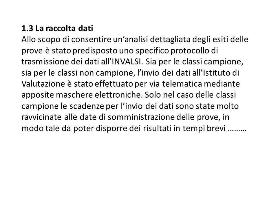 Tavola 2C - Parti della prova - solo nativi 9 Istituzione scolastica nel suo complesso TESTO NARRATIVOTESTO ESPOSITIVOGRAMMATICAProva complessiva Punteggio medio Punteggio Italia Punteggio medio Punteggio Italia Punteggio medio Punteggio Italia Punteggio medio Punteggio Italia 41907046080157,4 57,5 75,3 62,5 80,3 68,1 70,0 62,1 41907046080252,058,868,958,9 41907046080359,862,168,963,0 41907046080451,456,965,557,1 RGIC81400E54,963,471,162,3