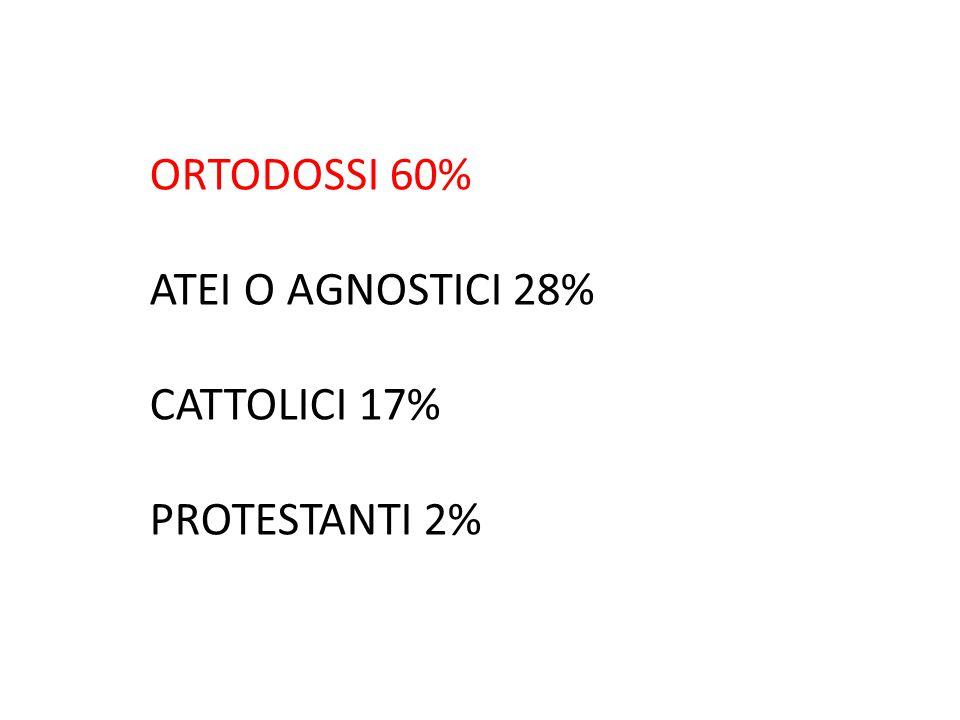 ORTODOSSI 60% ATEI O AGNOSTICI 28% CATTOLICI 17% PROTESTANTI 2%