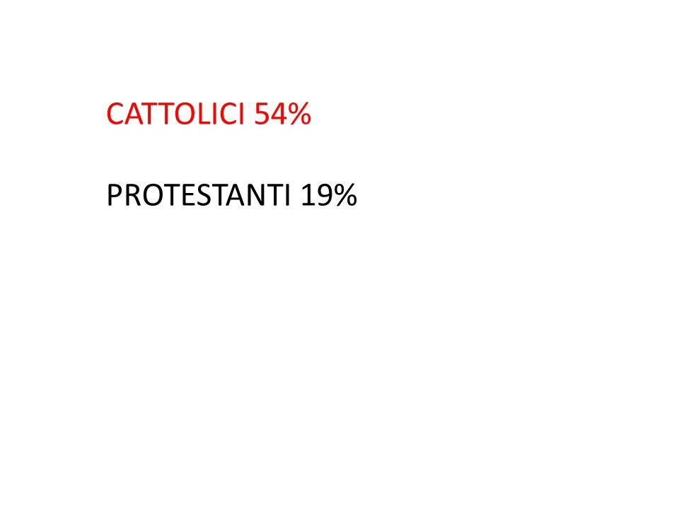 CATTOLICI 54% PROTESTANTI 19%