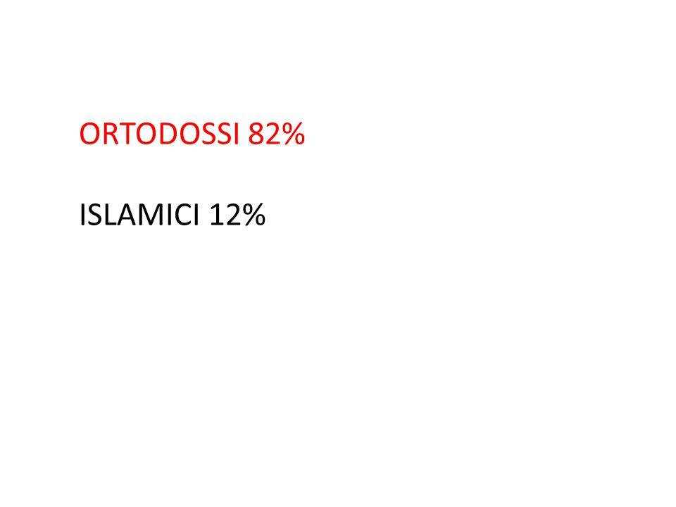 ORTODOSSI 82% ISLAMICI 12%
