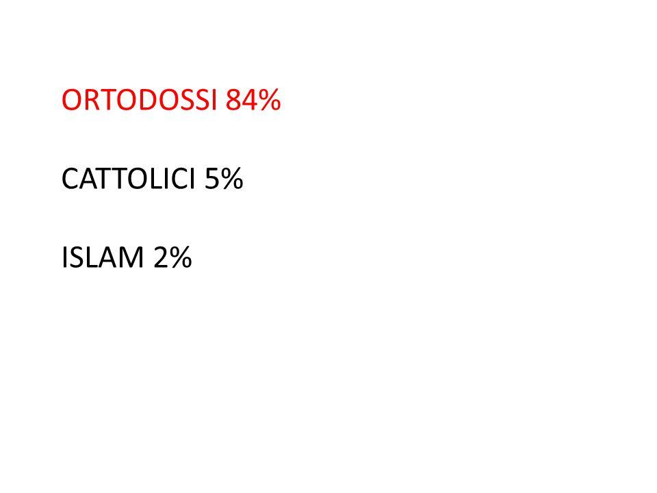 ORTODOSSI 84% CATTOLICI 5% ISLAM 2%