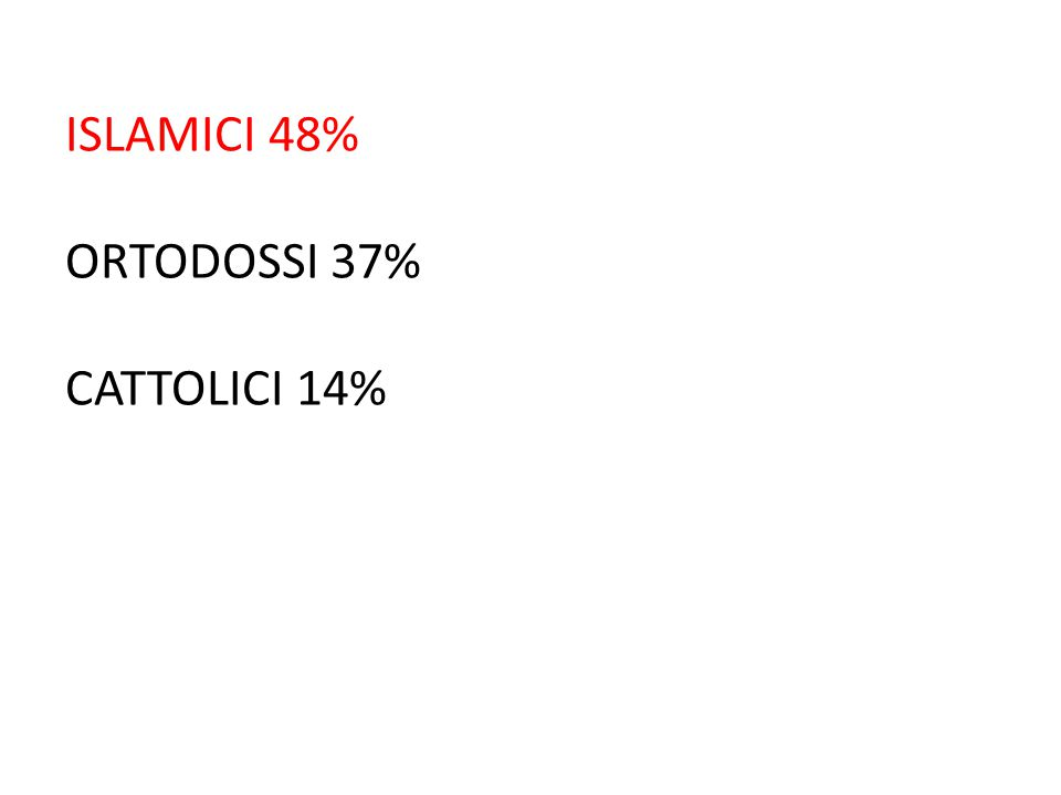 ISLAMICI 48% ORTODOSSI 37% CATTOLICI 14%