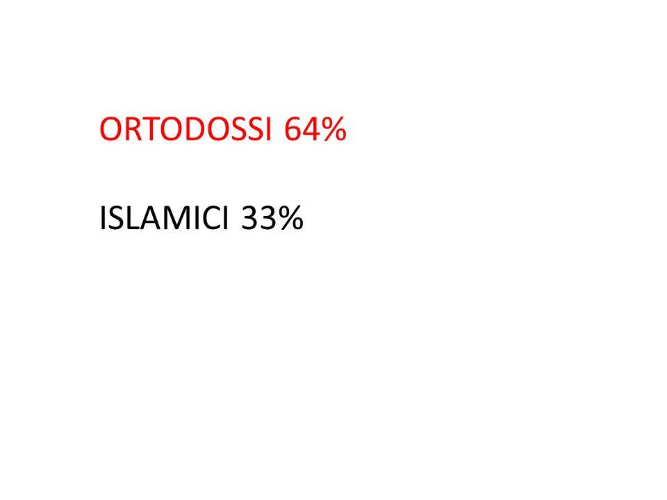 ORTODOSSI 64% ISLAMICI 33%