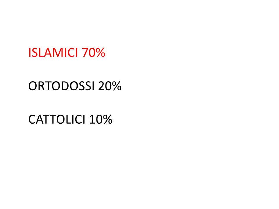 ISLAMICI 70% ORTODOSSI 20% CATTOLICI 10%