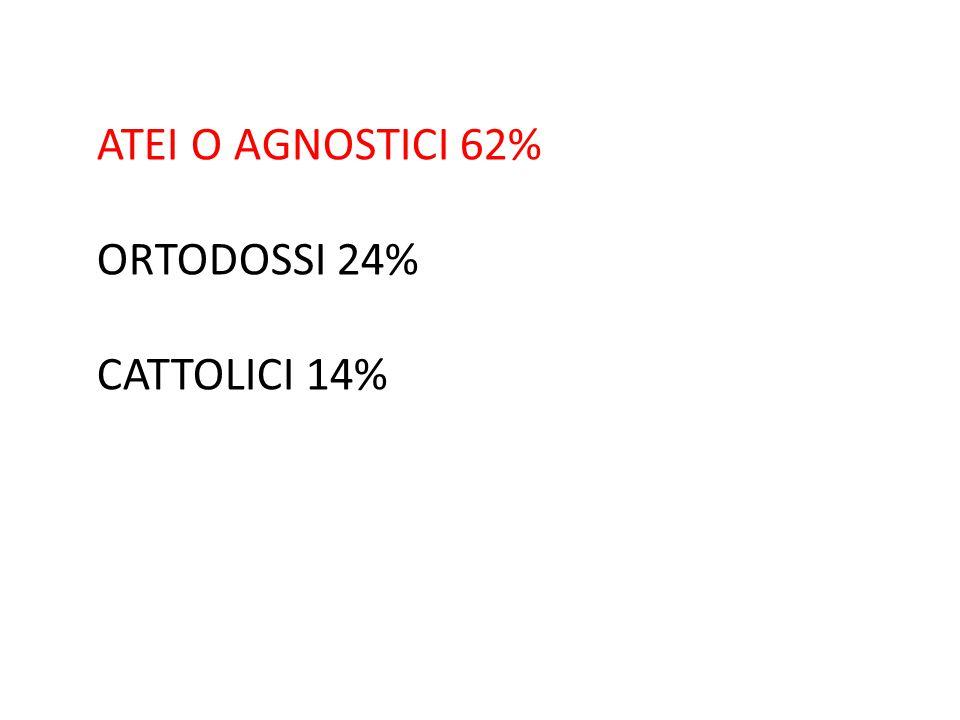 ATEI O AGNOSTICI 62% ORTODOSSI 24% CATTOLICI 14%