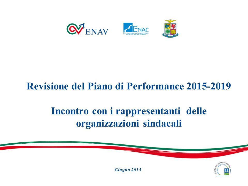 Revisione del Piano di Performance 2015-2019 Incontro con i rappresentanti delle organizzazioni sindacali Giugno 2015