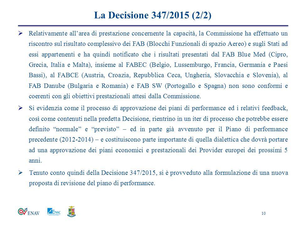  Relativamente all'area di prestazione concernente la capacità, la Commissione ha effettuato un riscontro sul risultato complessivo dei FAB (Blocchi