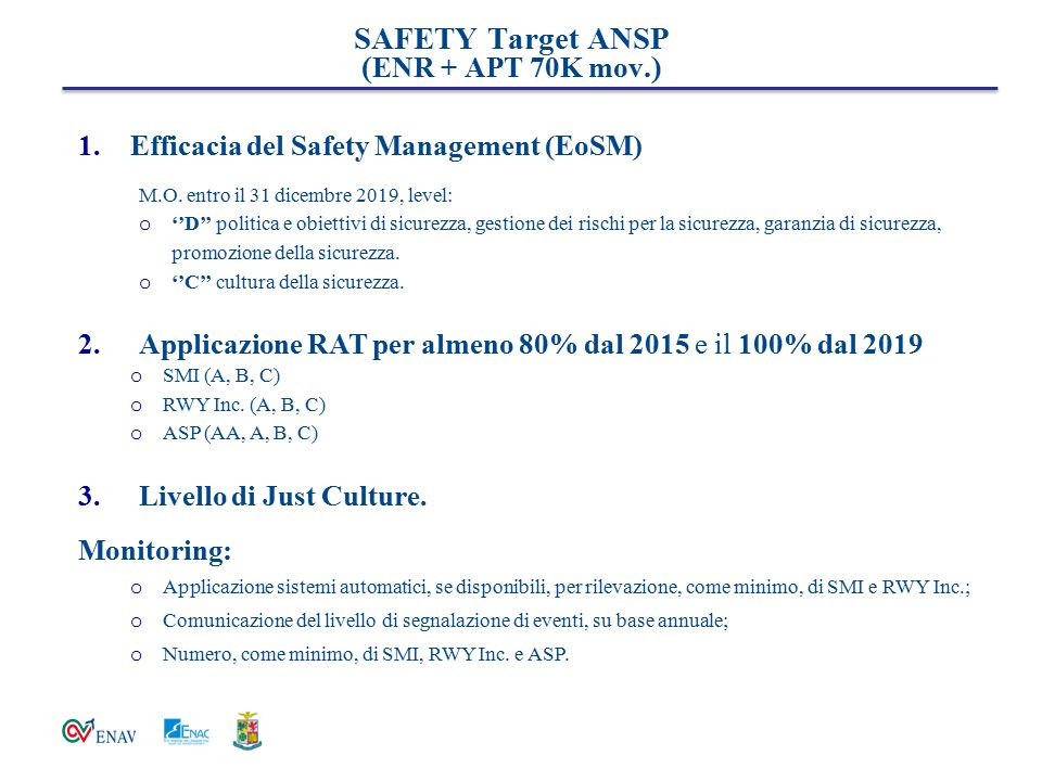 SAFETY Target ANSP ( ENR + APT 70K mov.) 1.Efficacia del Safety Management (EoSM) M.O.