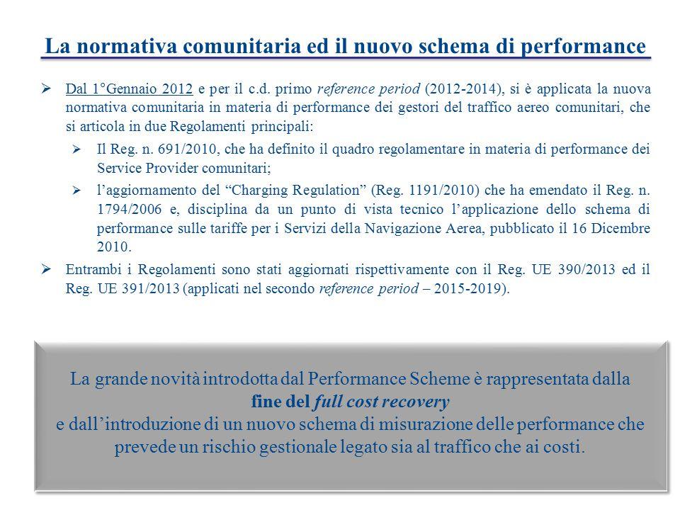 La normativa comunitaria ed il nuovo schema di performance  Dal 1°Gennaio 2012 e per il c.d. primo reference period (2012-2014), si è applicata la nu