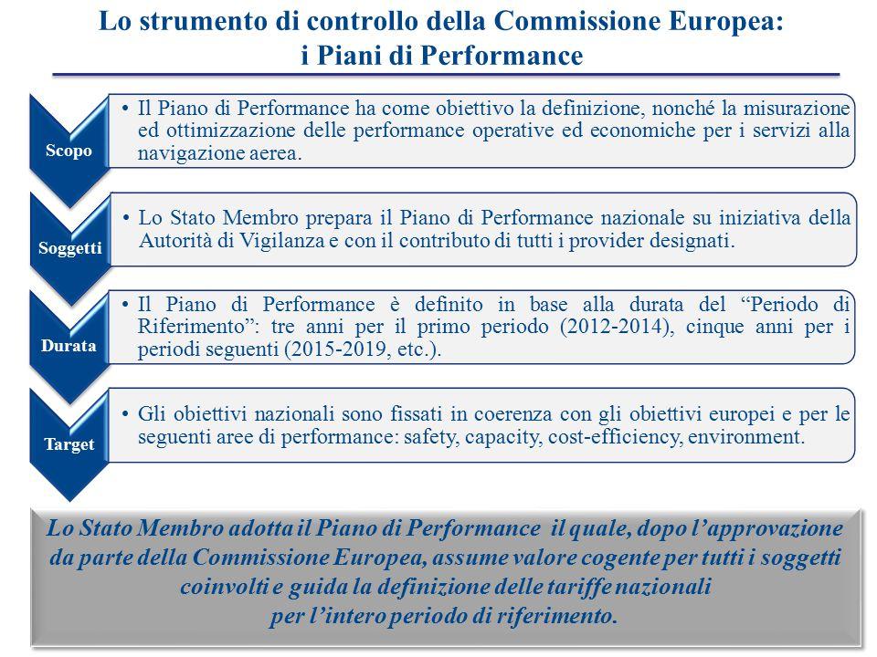 Lo strumento di controllo della Commissione Europea: i Piani di Performance Scopo Il Piano di Performance ha come obiettivo la definizione, nonché la