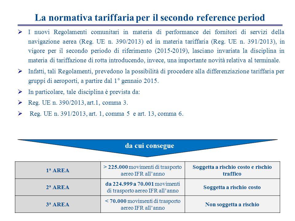 La normativa tariffaria per il secondo reference period 7  I nuovi Regolamenti comunitari in materia di performance dei fornitori di servizi della na