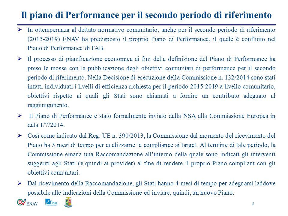 Il piano di Performance per il secondo periodo di riferimento  In ottemperanza al dettato normativo comunitario, anche per il secondo periodo di rife