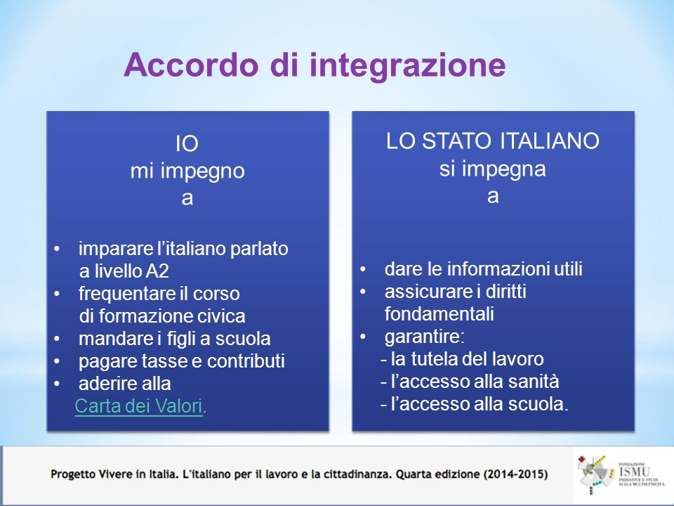 5 IO mi impegno a imparare l'italiano parlato a livello A2 frequentare il corso di formazione civica mandare i figli a scuola pagare tasse e contribut