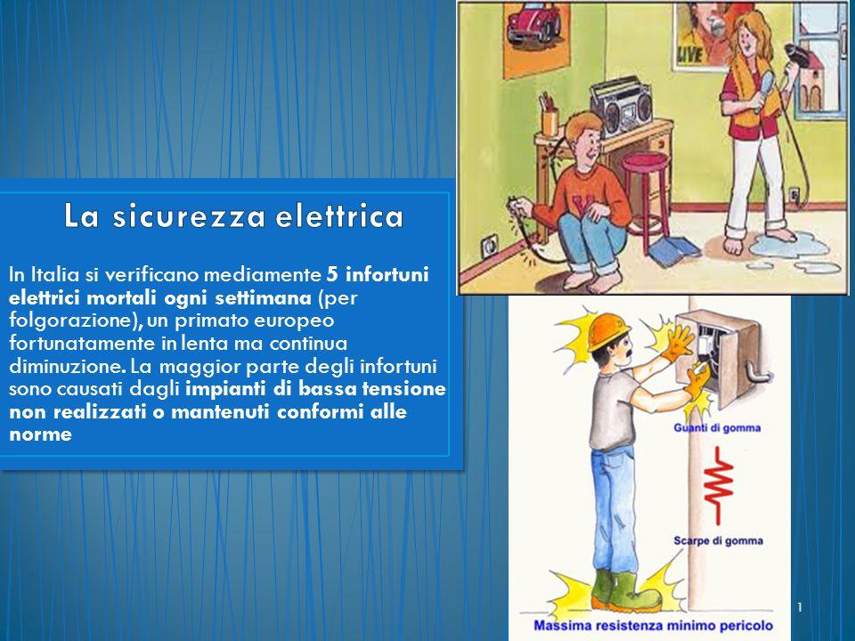In Italia si verificano mediamente 5 infortuni elettrici mortali ogni settimana (per folgorazione), un primato europeo fortunatamente in lenta ma cont