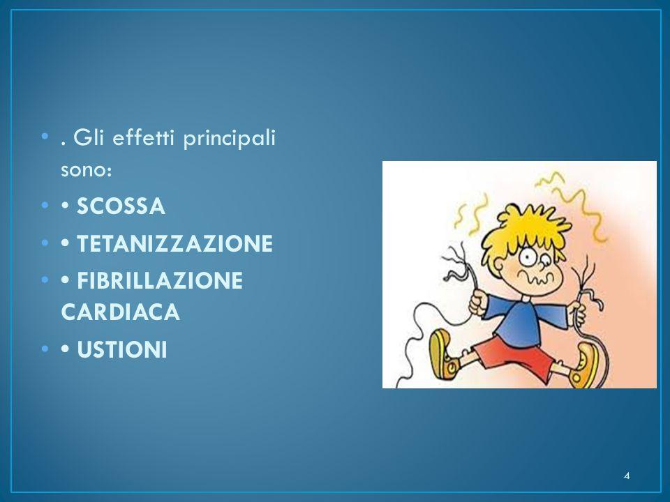 . Gli effetti principali sono: SCOSSA TETANIZZAZIONE FIBRILLAZIONE CARDIACA USTIONI 4