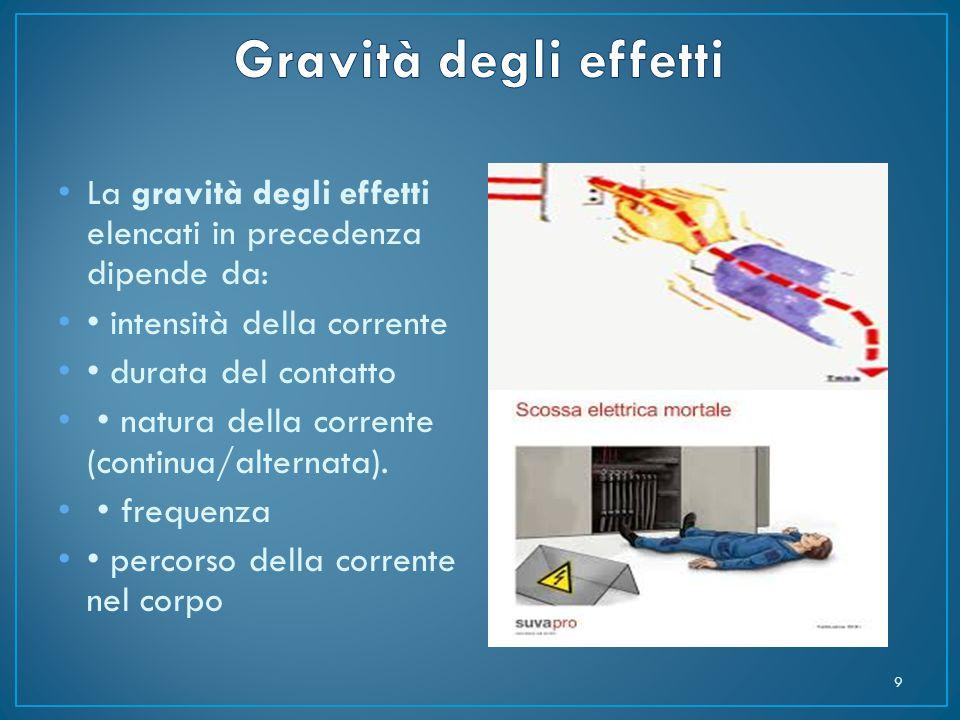La gravità degli effetti elencati in precedenza dipende da: intensità della corrente durata del contatto natura della corrente (continua/alternata). f