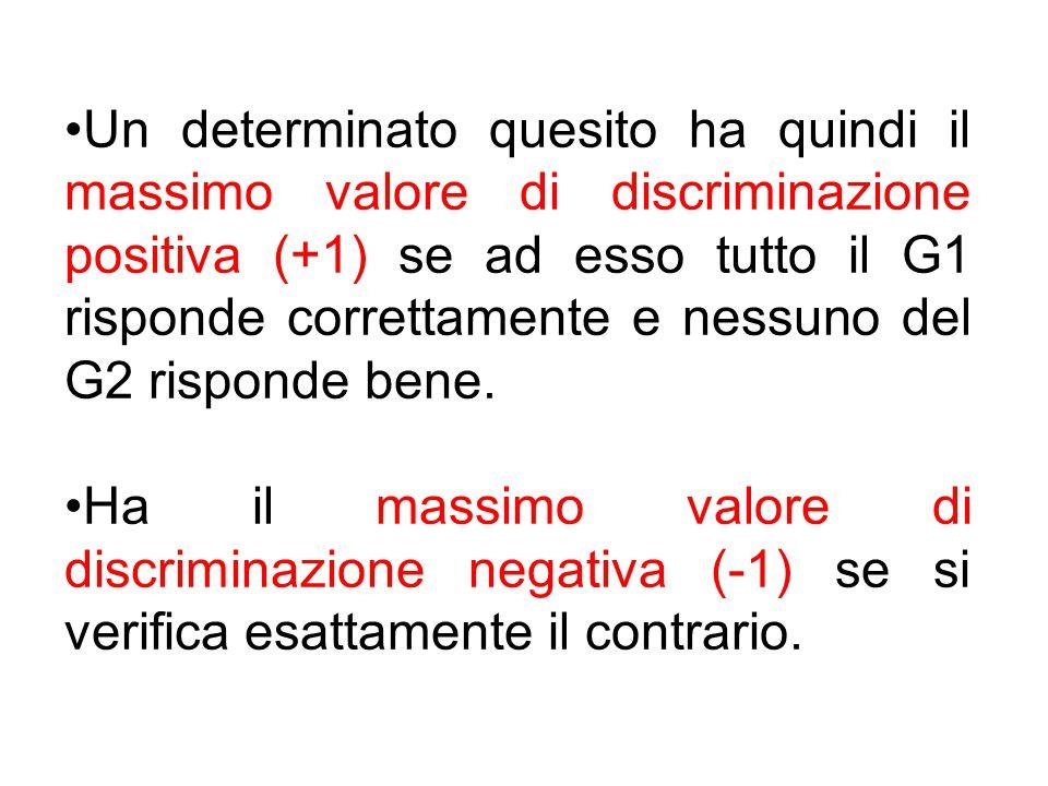Un determinato quesito ha quindi il massimo valore di discriminazione positiva (+1) se ad esso tutto il G1 risponde correttamente e nessuno del G2 ris