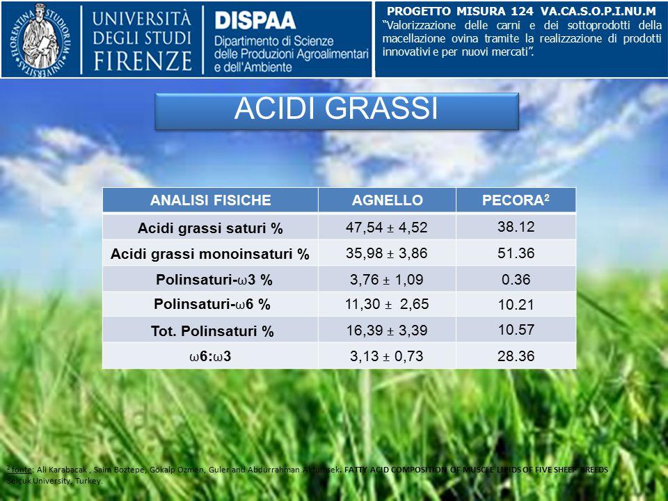 ANALISI FISICHEAGNELLOPECORA 2 Acidi grassi saturi %47,54 ± 4,52 38.12 Acidi grassi monoinsaturi %35,98 ± 3,86 51.36 Polinsaturi- ω 3 % 3,76 ± 1,09 0.36 Polinsaturi- ω 6 % 11,30 ± 2,6510.21 Tot.