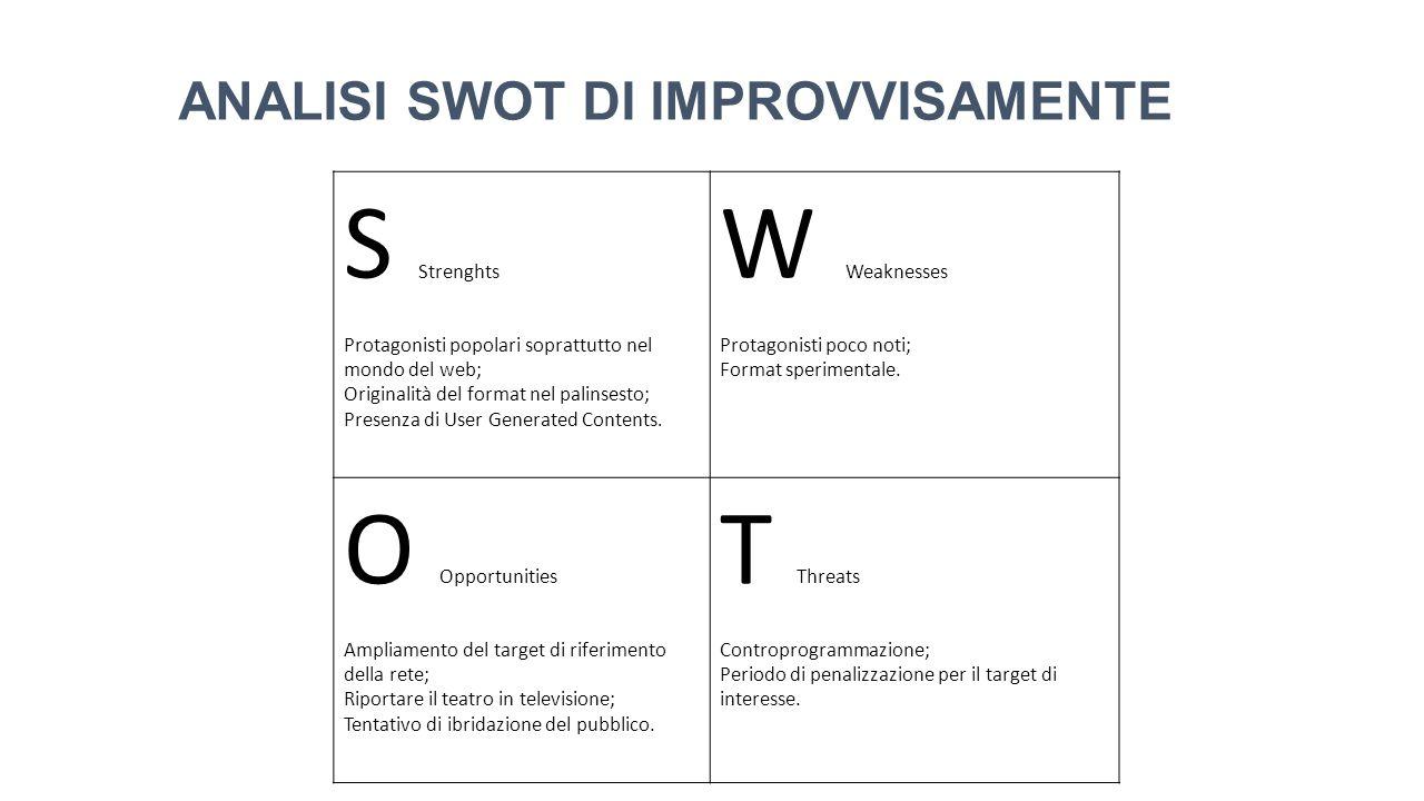 S Strenghts Protagonisti popolari soprattutto nel mondo del web; Originalità del format nel palinsesto; Presenza di User Generated Contents. W Weaknes