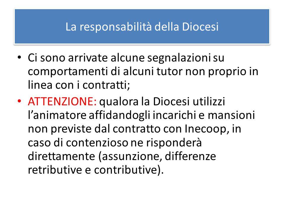 Per informazioni: inecoop@confcooperative.it