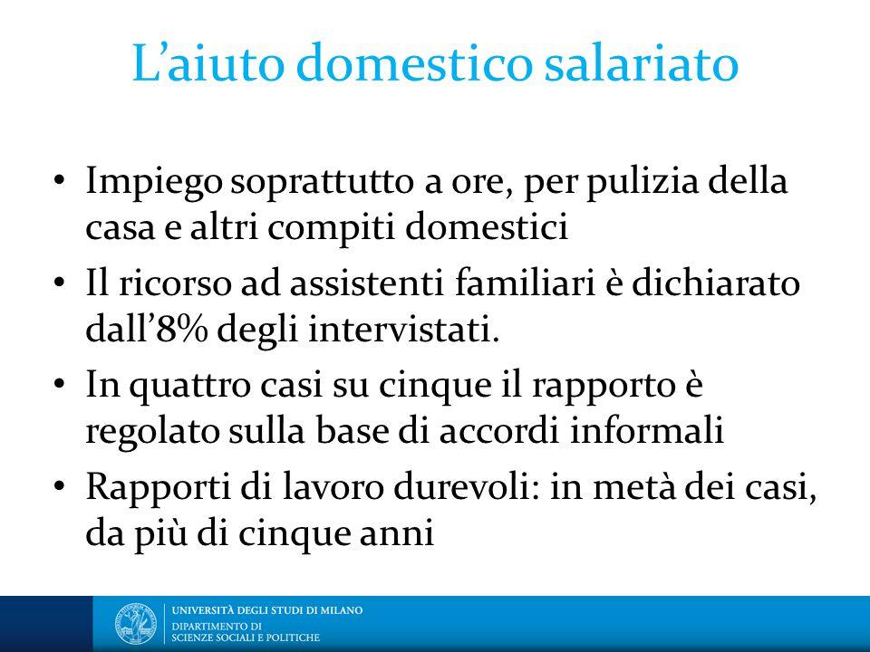 L'aiuto domestico salariato Impiego soprattutto a ore, per pulizia della casa e altri compiti domestici Il ricorso ad assistenti familiari è dichiarat