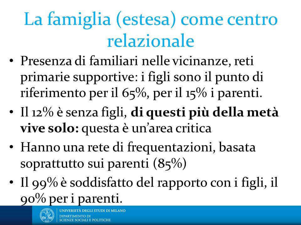La famiglia (estesa) come centro relazionale Presenza di familiari nelle vicinanze, reti primarie supportive: i figli sono il punto di riferimento per