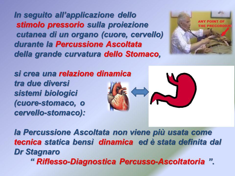 In seguito all'applicazione dello stimolo pressorio sulla proiezione stimolo pressorio sulla proiezione cutanea di un organo (cuore, cervello) cutanea