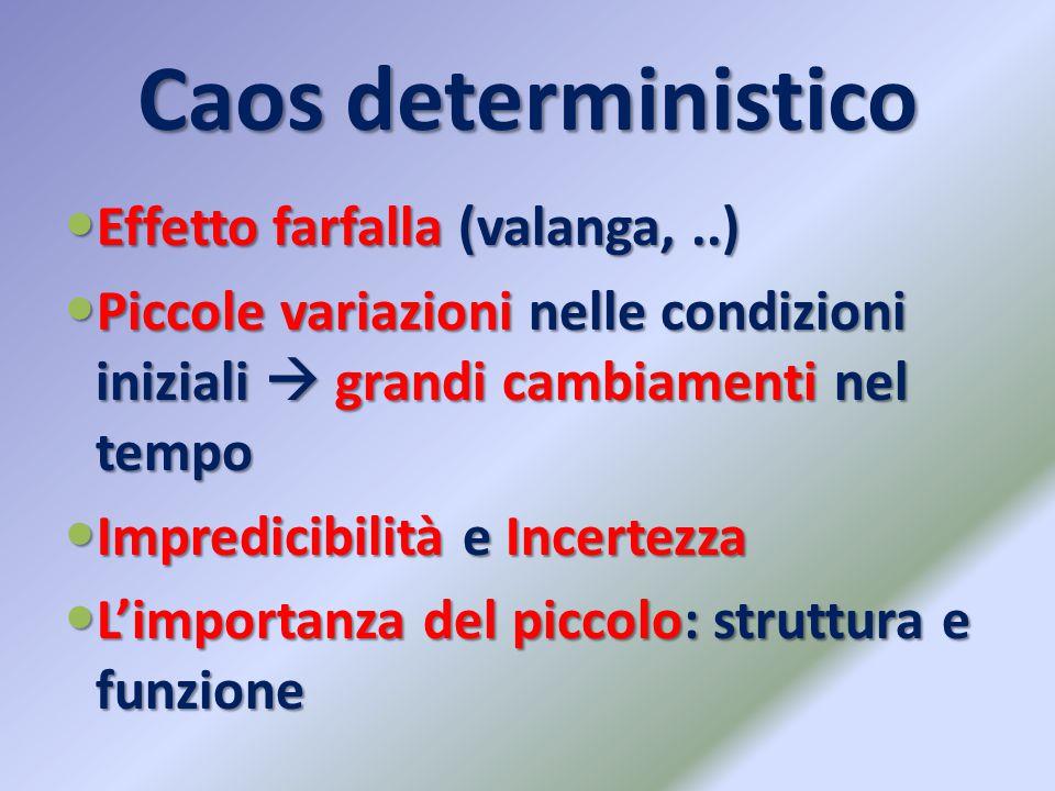 Caos deterministico Effetto farfalla (valanga,..) Effetto farfalla (valanga,..) Piccole variazioni nelle condizioni iniziali  grandi cambiamenti nel
