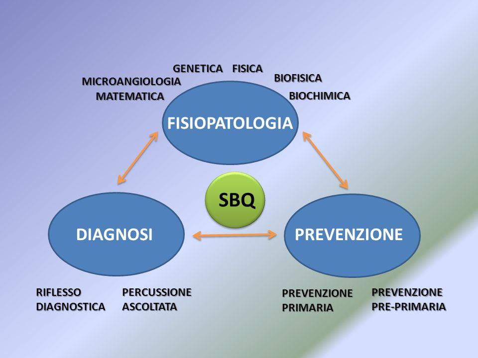 DIAGNOSI FISIOPATOLOGIA PREVENZIONE PERCUSSIONE ASCOLTATA RIFLESSO DIAGNOSTICA PREVENZIONE PRIMARIA PREVENZIONE PRE-PRIMARIA BIOFISICA BIOCHIMICA GENE