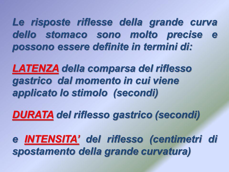 Le risposte riflesse della grande curva dello stomaco sono molto precise e possono essere definite in termini di: LATENZA della comparsa del riflesso