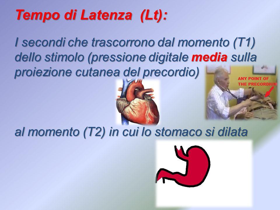 Tempo di Latenza (Lt): I secondi che trascorrono dal momento (T1) dello stimolo (pressione digitale media sulla proiezione cutanea del precordio) al m