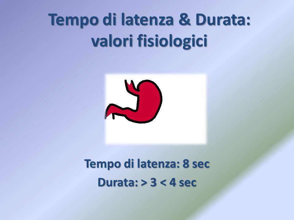 Tempo di latenza & Durata: valori fisiologici Tempo di latenza: 8 sec Durata: > 3 3 < 4 sec