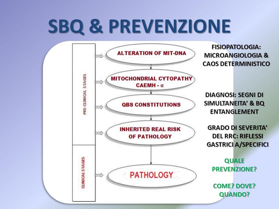 SBQ & PREVENZIONE FISIOPATOLOGIA: MICROANGIOLOGIA & CAOS DETERMINISTICO DIAGNOSI: SEGNI DI SIMULTANEITA' & BQ ENTANGLEMENT GRADO DI SEVERITA' DEL RRC: