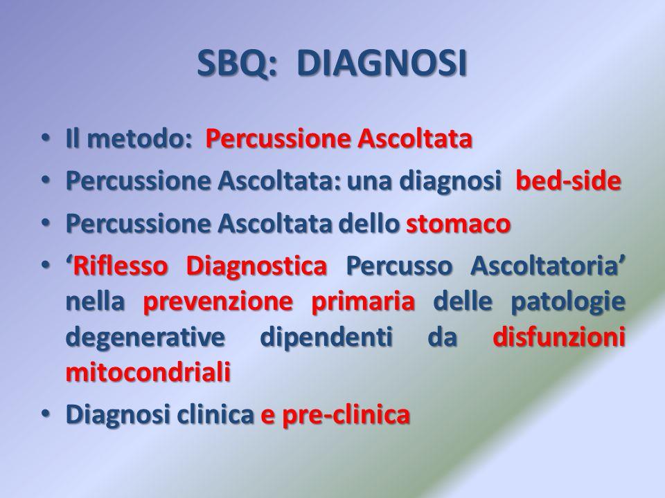 SBQ: DIAGNOSI Il metodo: Percussione Ascoltata Il metodo: Percussione Ascoltata Percussione Ascoltata: una diagnosi bed-side Percussione Ascoltata: un