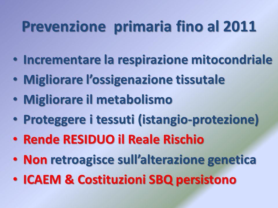 Prevenzione primaria fino al 2011 Incrementare la respirazione mitocondriale Incrementare la respirazione mitocondriale Migliorare l'ossigenazione tis