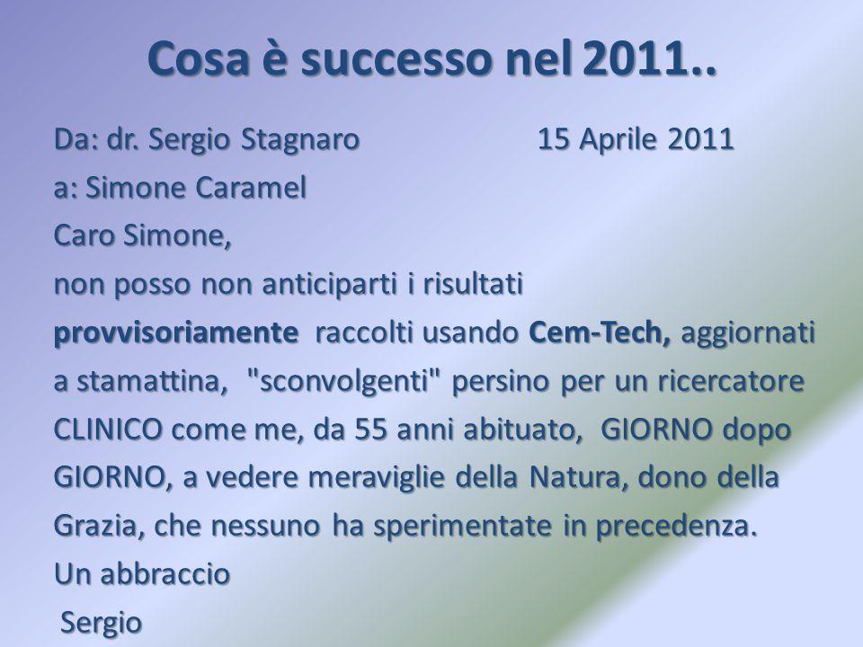 Cosa è successo nel 2011.. Da: dr. Sergio Stagnaro 15 Aprile 2011 a: Simone Caramel Caro Simone, Caro Simone, non posso non anticiparti i risultati pr