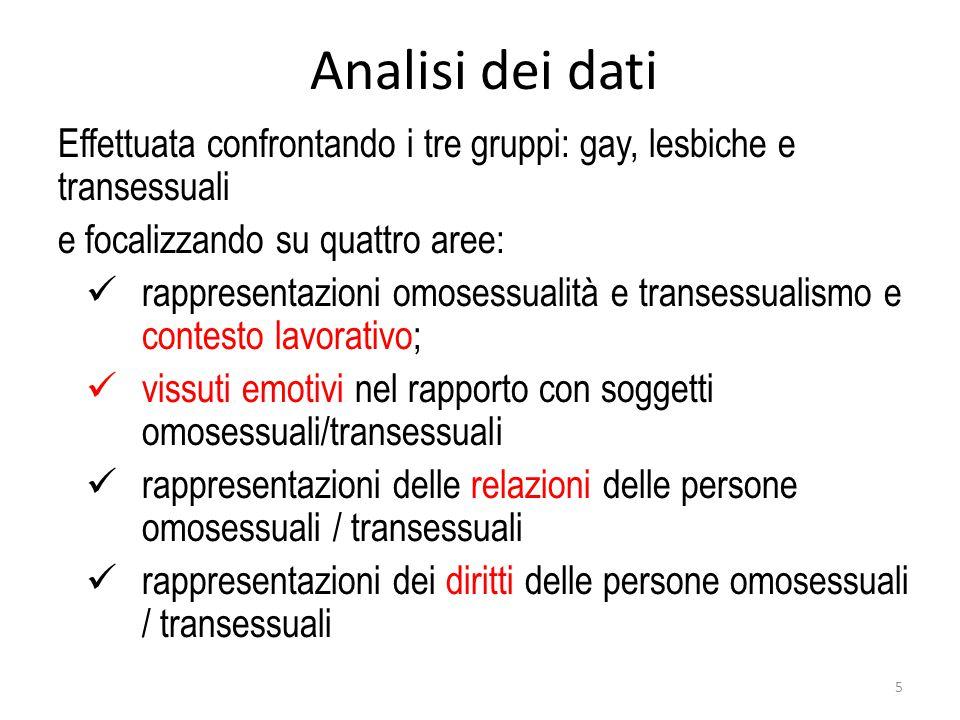 Rappresentazioni omosessualità e transessualismo nel contesto lavorativo «Lavorare con un collega G, L, T mi metterebbe a disagio» 6