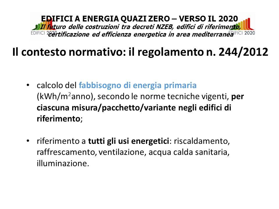 calcolo del fabbisogno di energia primaria (kWh/m 2 anno), secondo le norme tecniche vigenti, per ciascuna misura/pacchetto/variante negli edifici di riferimento; riferimento a tutti gli usi energetici: riscaldamento, raffrescamento, ventilazione, acqua calda sanitaria, illuminazione.