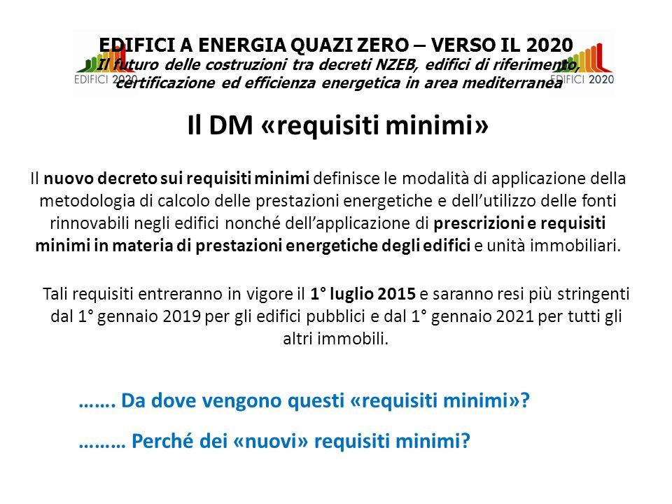20% % Esempio di applicazione EDIFICI A ENERGIA QUAZI ZERO – VERSO IL 2020 Il futuro delle costruzioni tra decreti NZEB, edifici di riferimento, certificazione ed efficienza energetica in area mediterranea Parete «superisolata»