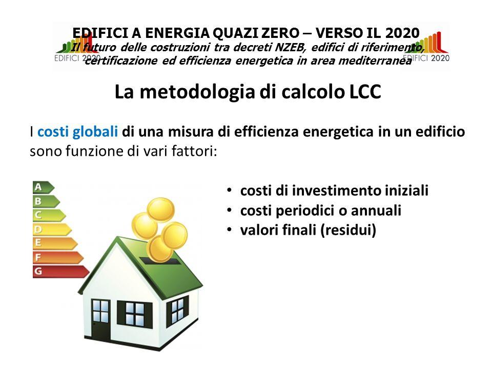 I costi globali di una misura di efficienza energetica in un edificio sono funzione di vari fattori: costi di investimento iniziali costi periodici o annuali valori finali (residui) La metodologia di calcolo LCC EDIFICI A ENERGIA QUAZI ZERO – VERSO IL 2020 Il futuro delle costruzioni tra decreti NZEB, edifici di riferimento, certificazione ed efficienza energetica in area mediterranea