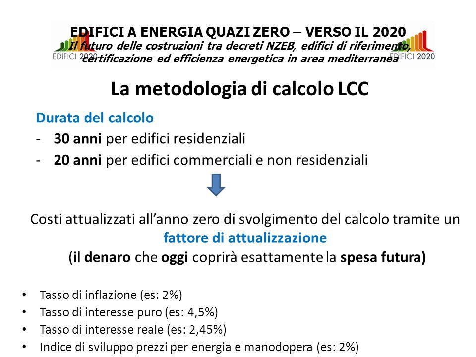 Durata del calcolo -30 anni per edifici residenziali -20 anni per edifici commerciali e non residenziali Costi attualizzati all'anno zero di svolgimento del calcolo tramite un fattore di attualizzazione (il denaro che oggi coprirà esattamente la spesa futura) Tasso di inflazione (es: 2%) Tasso di interesse puro (es: 4,5%) Tasso di interesse reale (es: 2,45%) Indice di sviluppo prezzi per energia e manodopera (es: 2%) La metodologia di calcolo LCC EDIFICI A ENERGIA QUAZI ZERO – VERSO IL 2020 Il futuro delle costruzioni tra decreti NZEB, edifici di riferimento, certificazione ed efficienza energetica in area mediterranea