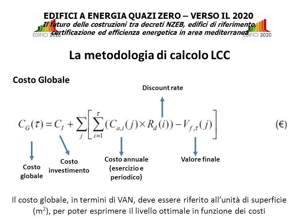 Costo annuale (esercizio e periodico) Costo investimento Costo globale Valore finale Discount rate Costo Globale La metodologia di calcolo LCC Il costo globale, in termini di VAN, deve essere riferito all'unità di superficie (m 2 ), per poter esprimere il livello ottimale in funzione dei costi EDIFICI A ENERGIA QUAZI ZERO – VERSO IL 2020 Il futuro delle costruzioni tra decreti NZEB, edifici di riferimento, certificazione ed efficienza energetica in area mediterranea