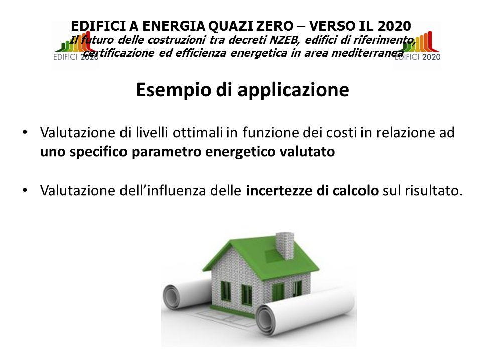 Valutazione di livelli ottimali in funzione dei costi in relazione ad uno specifico parametro energetico valutato Valutazione dell'influenza delle incertezze di calcolo sul risultato.