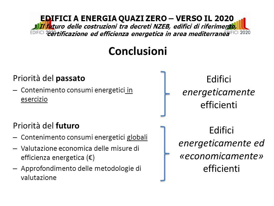 Priorità del passato – Contenimento consumi energetici in esercizio Priorità del futuro – Contenimento consumi energetici globali – Valutazione economica delle misure di efficienza energetica (€) – Approfondimento delle metodologie di valutazione Edifici energeticamente efficienti Edifici energeticamente ed «economicamente» efficienti EDIFICI A ENERGIA QUAZI ZERO – VERSO IL 2020 Il futuro delle costruzioni tra decreti NZEB, edifici di riferimento, certificazione ed efficienza energetica in area mediterranea Conclusioni
